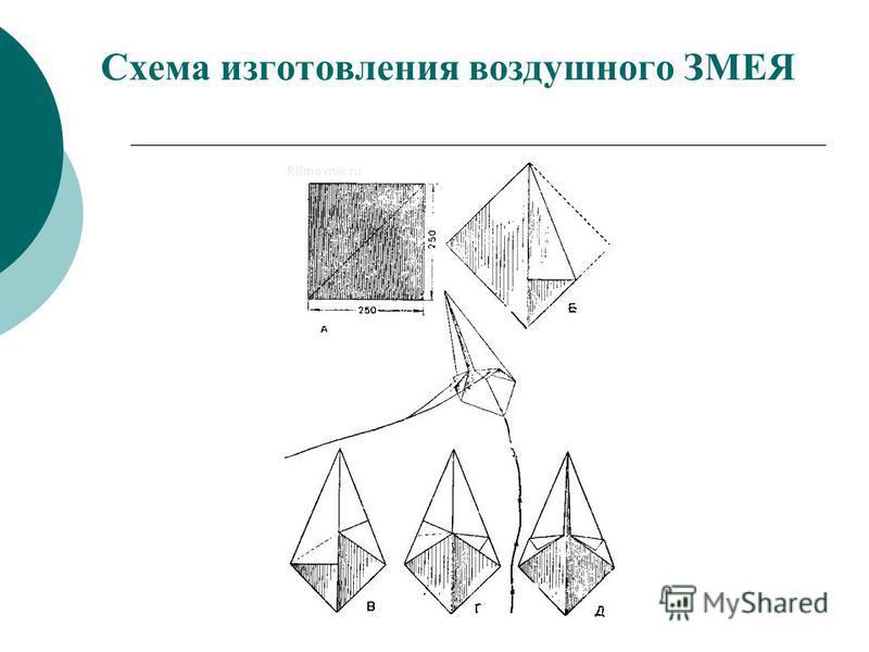 Схема изготовления воздушного ЗМЕЯ