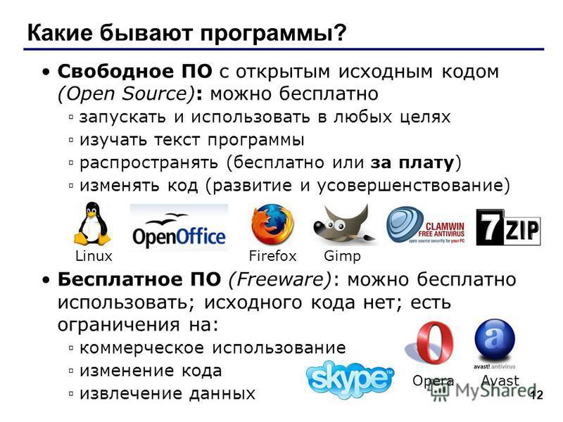 Какие бывают программы? Свободное ПО с открытым исходным кодом (Open Source): можно бесплатно запускать и использовать в любых целях изучать текст программы распространять (бесплатно или за плату) изменять код (развитие и усовершенствование) Бесплатн