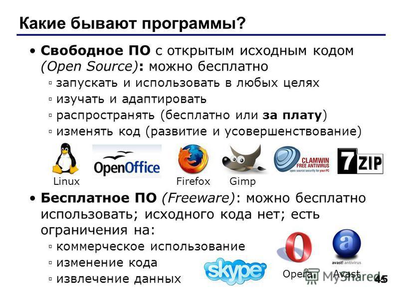 45 Какие бывают программы? Свободное ПО с открытым исходным кодом (Open Source): можно бесплатно запускать и использовать в любых целях изучать и адаптировать распространять (бесплатно или за плату) изменять код (развитие и усовершенствование) Беспла