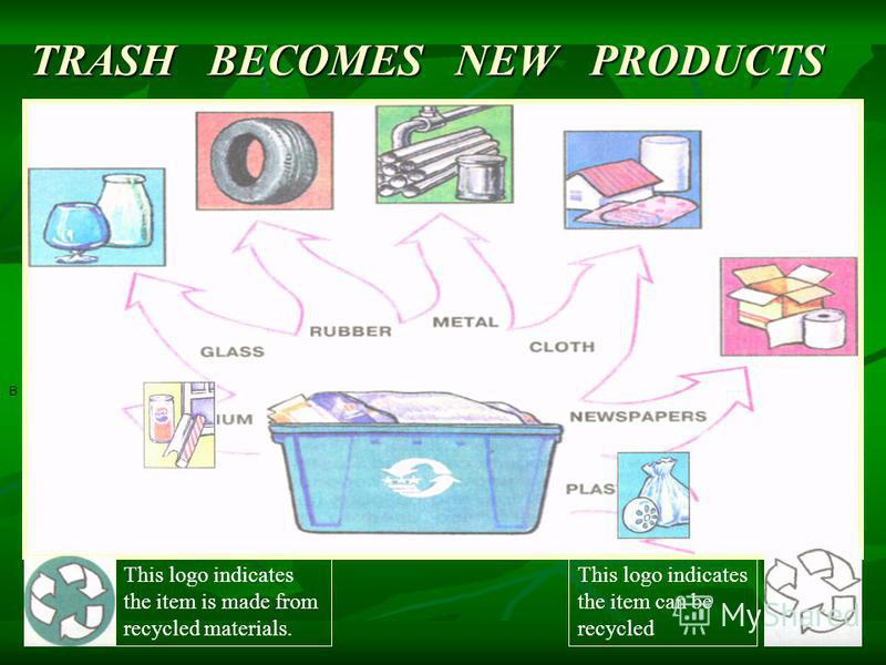 16 TRASH BECOMES NEWPRODUCTS TRASH BECOMES NEW PRODUCTS B This logo indicates the item is made from recycled materials. This logo indicates the item can be recycled