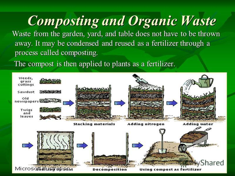 18 Composting and Organic Waste Waste from the garden, yard, and table does not have to be thrown away. It may be condensed and reused as a fertilizer through a process called composting. Waste from the garden, yard, and table does not have to be thr