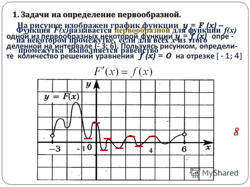 1. Задачи на определение первообразной. Функция F(x)называется первообразной для функции f(x) на некотором промежутке, если для всех x из этого промежутка выполняется равенство На рисунке изображен график функции y = F (x) – одной из первообразных не