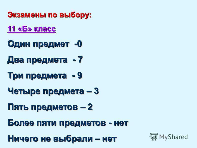 Экзамены по выбору: 11 «Б» класс Один предмет -0 Два предмета - 7 Три предмета - 9 Четыре предмета – 3 Пять предметов – 2 Более пяти предметов - нет Ничего не выбрали – нет Экзамены по выбору: 11 «Б» класс Один предмет -0 Два предмета - 7 Три предмет
