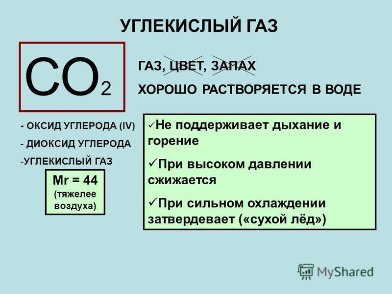 УГЛЕКИСЛЫЙ ГАЗ СО 2 ГАЗ, ЦВЕТ, ЗАПАХ ХОРОШО РАСТВОРЯЕТСЯ В ВОДЕ Мr = 44 (тяжелее воздуха) Не поддерживает дыхание и горение При высоком давлении сжижается При сильном охлаждении затвердевает («сухой лёд») - ОКСИД УГЛЕРОДА (IV) - ДИОКСИД УГЛЕРОДА -УГЛ