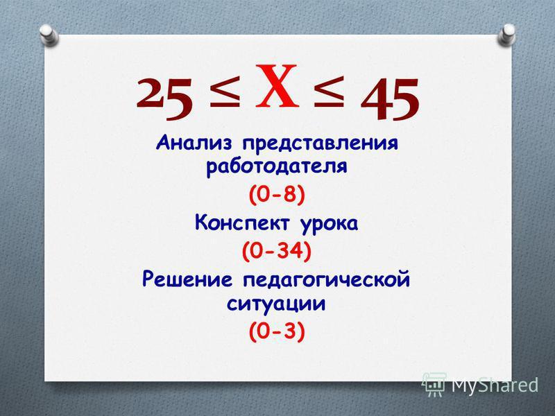 25 Х 45 Анализ представления работодателя (0-8) Конспект урока (0-34) Решение педагогическиой ситуации (0-3)