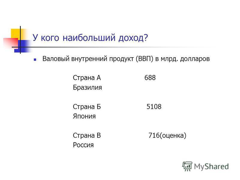 У кого наибольший доход? Валовый внутренний продукт (ВВП) в млрд. долларов Страна А 688 Бразилия Страна Б 5108 Япония Страна В 716(оценка) Россия