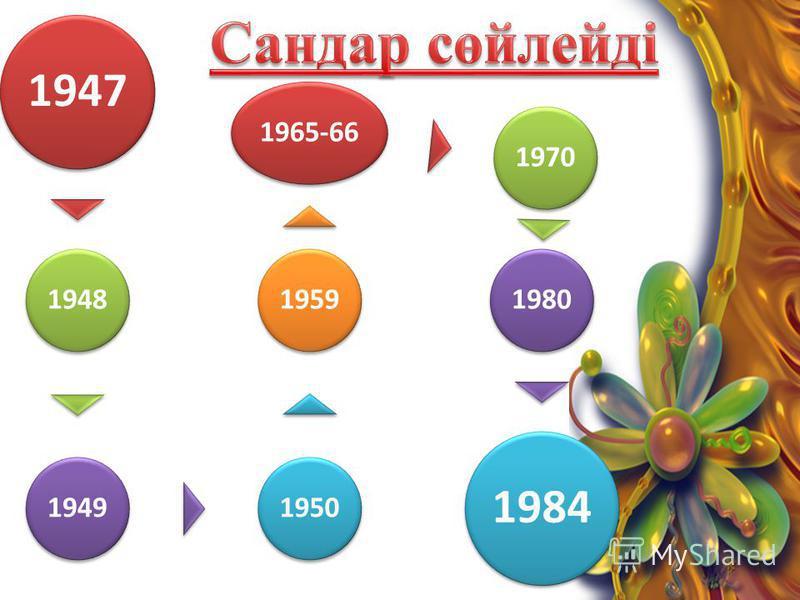 1947 19481949195019591965-6619701980 1984