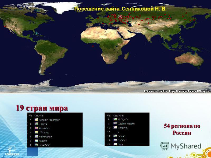 Посещение сайта Сенниковой Н. В. 19 стран мира 54 региона по России