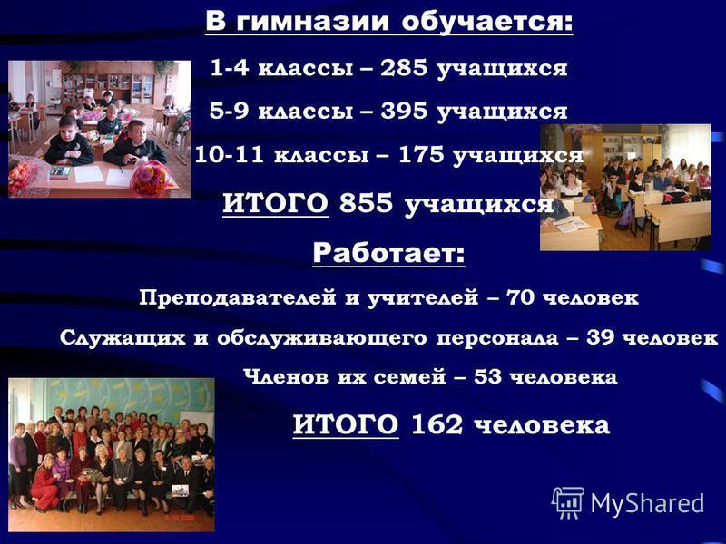 В гимназии обучается: 1-4 классы – 285 учащихся 5-9 классы – 395 учащихся 10-11 классы – 175 учащихся ИТОГО 855 учащихся Работает: Преподавателей и учителей – 70 человек Служащих и обслуживающего персонала – 39 человек Членов их семей – 53 человека И