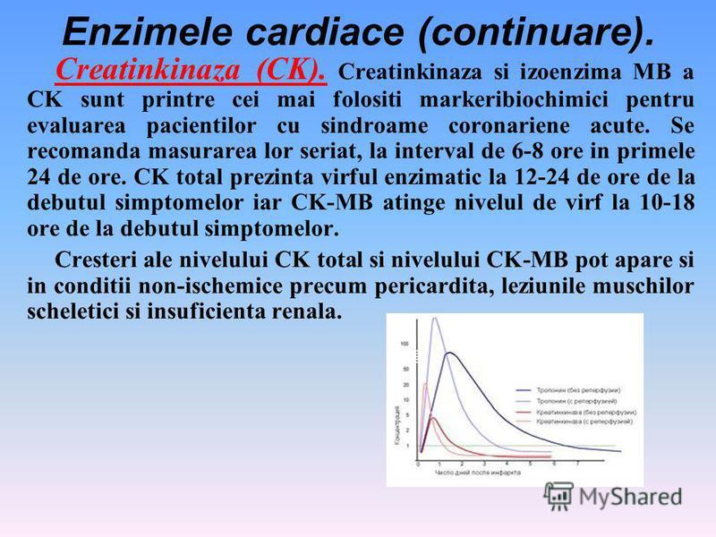 Enzimele cardiace (continuare). Creatinkinaza (CK). Creatinkinaza si izoenzima MB a CK sunt printre cei mai folositi markeribiochimici pentru evaluarea pacientilor cu sindroame coronariene acute. Se recomanda masurarea lor seriat, la interval de 6-8
