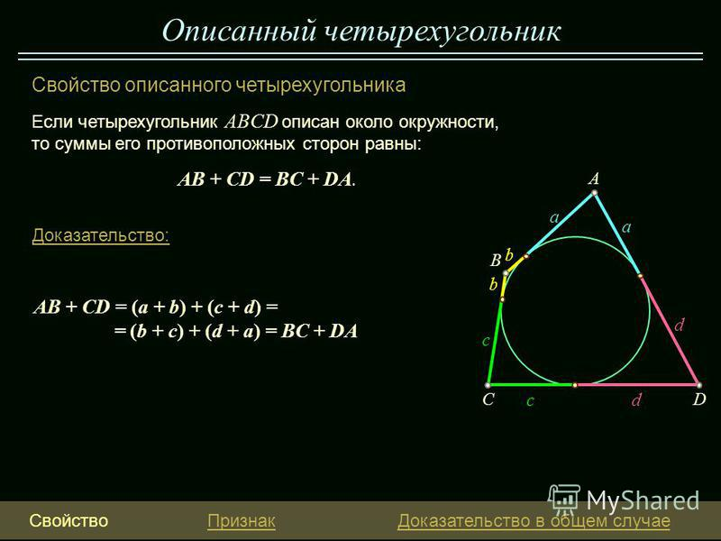 Описанный четырехугольник a Свойство описанного четырехугольника Если четырехугольник ABCD описан около окружности, то суммы его противоположных сторон равны: AB + CD = BС + DA. A B CD a d dc c b b Доказательство: AB + CD = (a + b) + (c + d) = = (b +