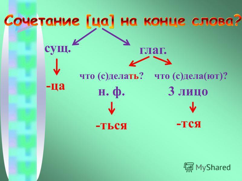 [на] -ться -тся -на лина учиться (гл., н.вр., 3 л., ед.ч.) (сущ.) нравытся (гл., н.ф.)