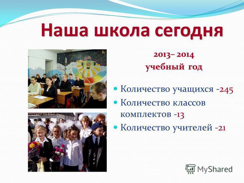 Наша школа сегодня 2013– 2014 учебный год Количество учащихся -245 Количество классов комплектов -13 Количество учителей -21