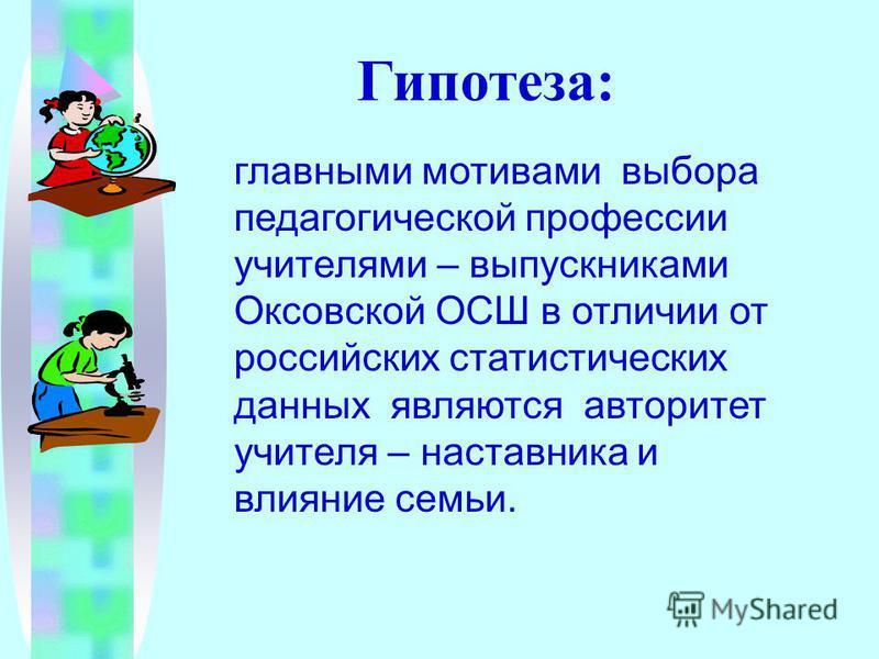 главными мотивами выбора педагогической профессии учителями – выпускниками Оксовской ОСШ в отличии от российских статистических данных являются авторитет учителя – наставника и влияние семьи. Гипотеза: