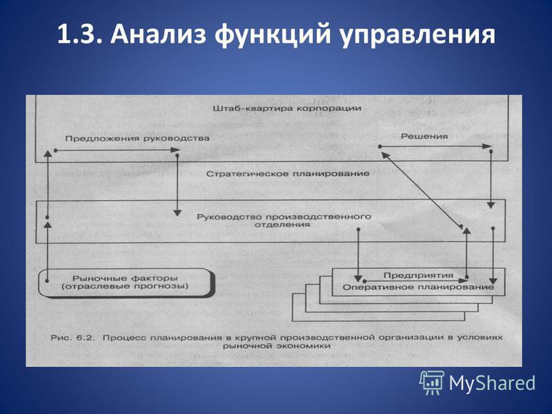 1.3. Анализ функций управления