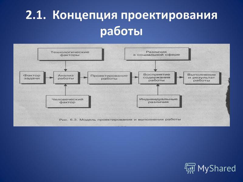 2.1. Концепция проектирования работы