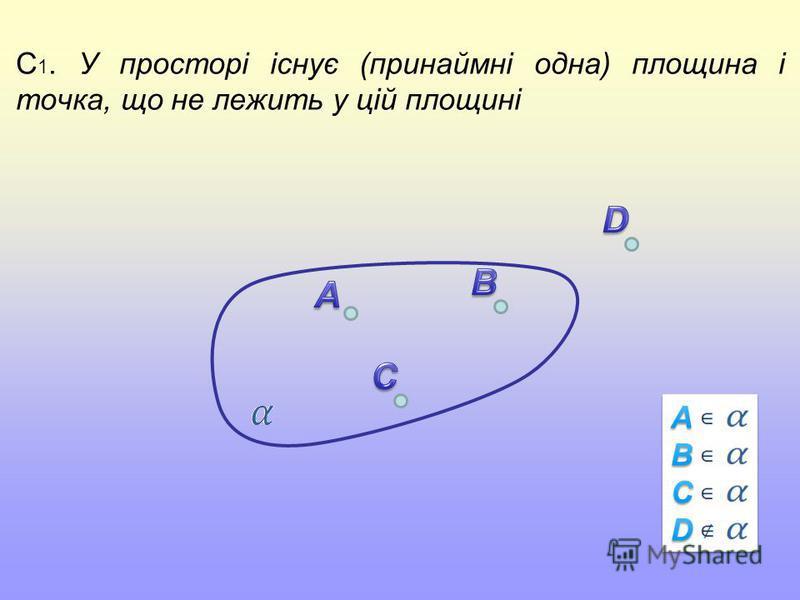 С 1. У просторі існує (принаймні одна) площина і точка, що не лежить у цій площині