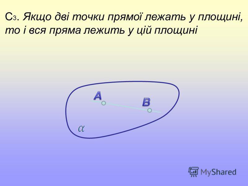 С 3. Якщо дві точки прямої лежать у площині, то і вся пряма лежить у цій площині