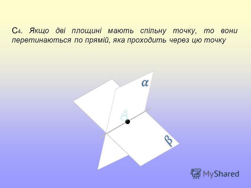 С 4. Якщо дві площині мають спільну точку, то вони перетинаються по прямій, яка проходить через цю точку