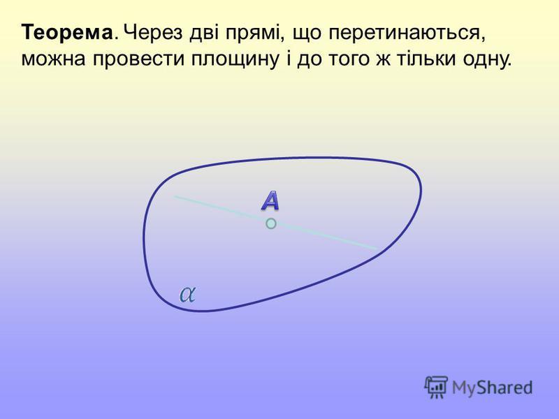 Теорема. Через дві прямі, що перетинаються, можна провести площину і до того ж тільки одну.