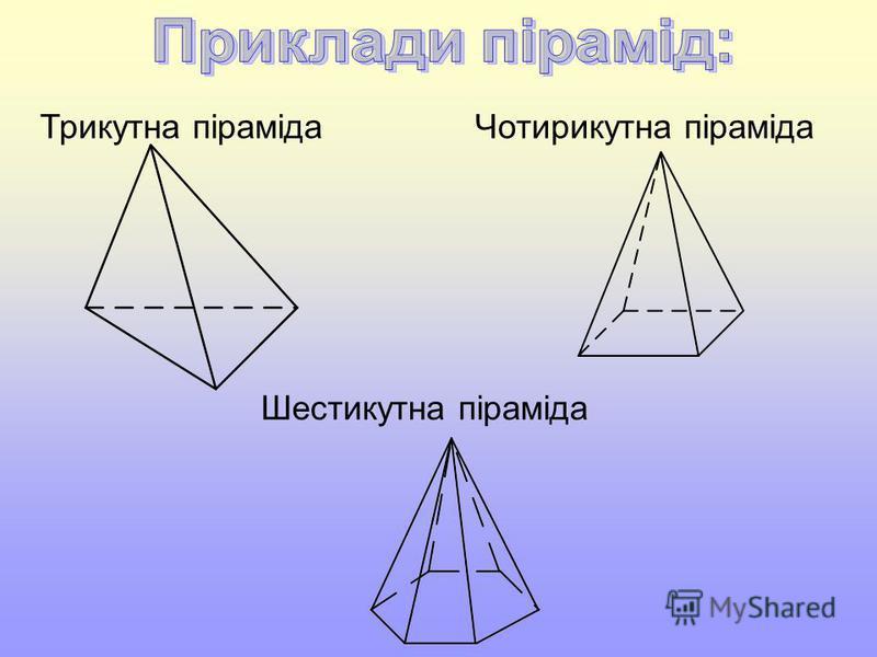 Трикутна піраміда Шестикутна піраміда Чотирикутна піраміда