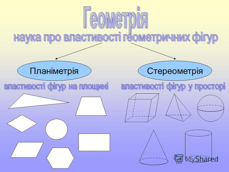 ПланіметріяСтереометрія