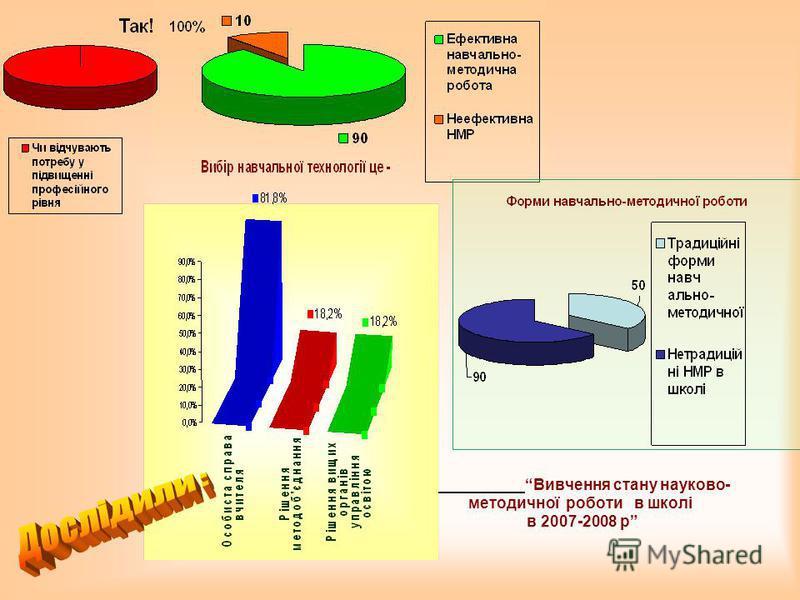 Вивчення стану науково- методичної роботи в школі в 2007-2008 р