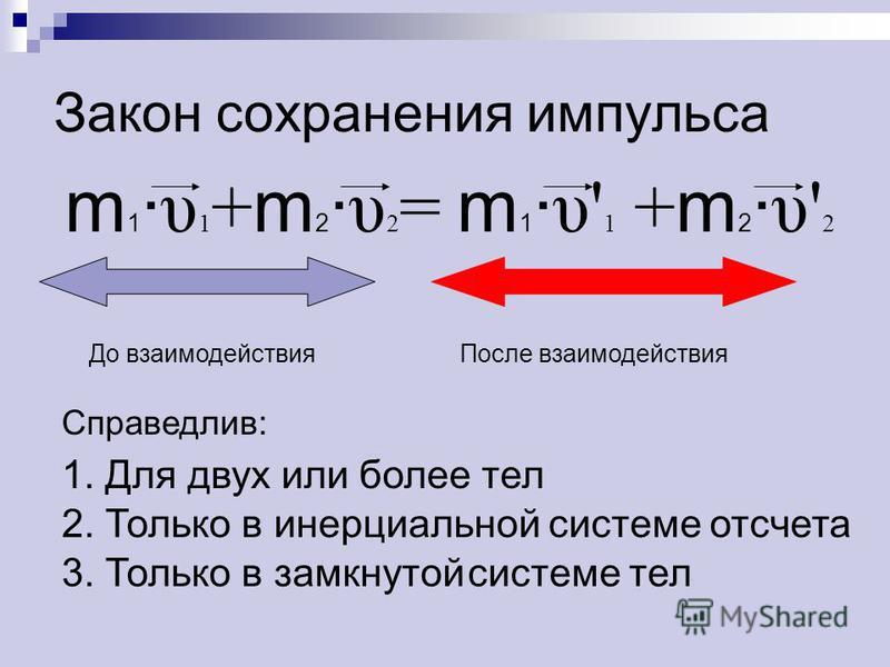 Закон сохранения импульса m 1 · υ 1 + m 2 · υ 2 = m 1 · υ' 1 + m 2 · υ' 2 До взаимодействия После взаимодействия Справедлив: 1. Для двух или более тел 2. Только в инерциальной системе отсчета 3. Только в замкнутой системе тел