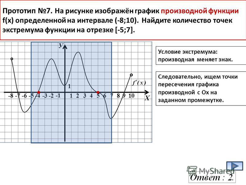 У Х -8-7-6-5-4-3-2 12345678910 1 Прототип 7. На рисунке изображён график производной функции f(x) определенной на интервале (-8;10). Найдите количество точек экстремума функции на отрезке [-5;7]. Условие экстремума: производная меняет знак. Следовате
