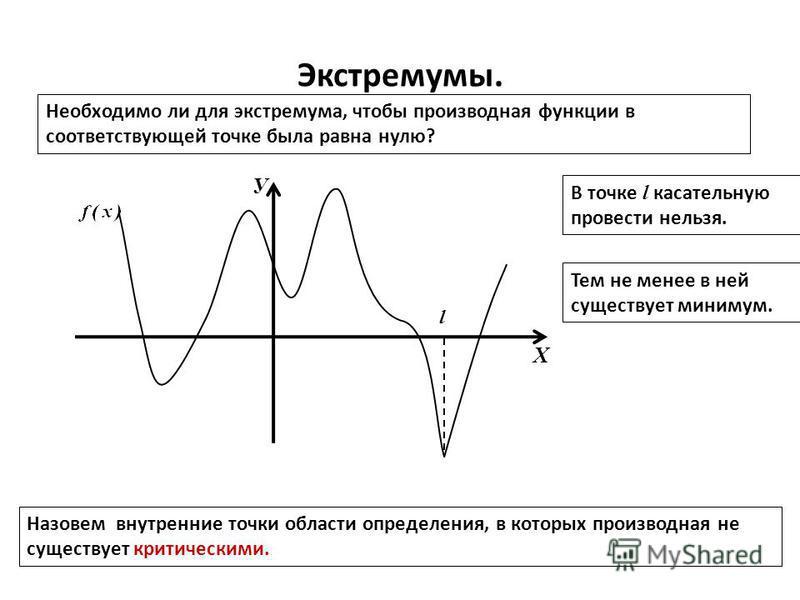 Экстремумы. Необходимо ли для экстремума, чтобы производная функции в соответствующей точке была равна нулю? У Х l В точке l касательную провести нельзя. Тем не менее в ней существует минимум. Назовем внутренние точки области определения, в которых п