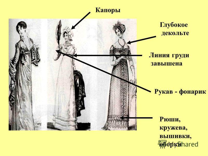 Линия груди завышена Глубокое декольте Рукав - фонарик Рюши, кружева, вышивки, оборки Капоры