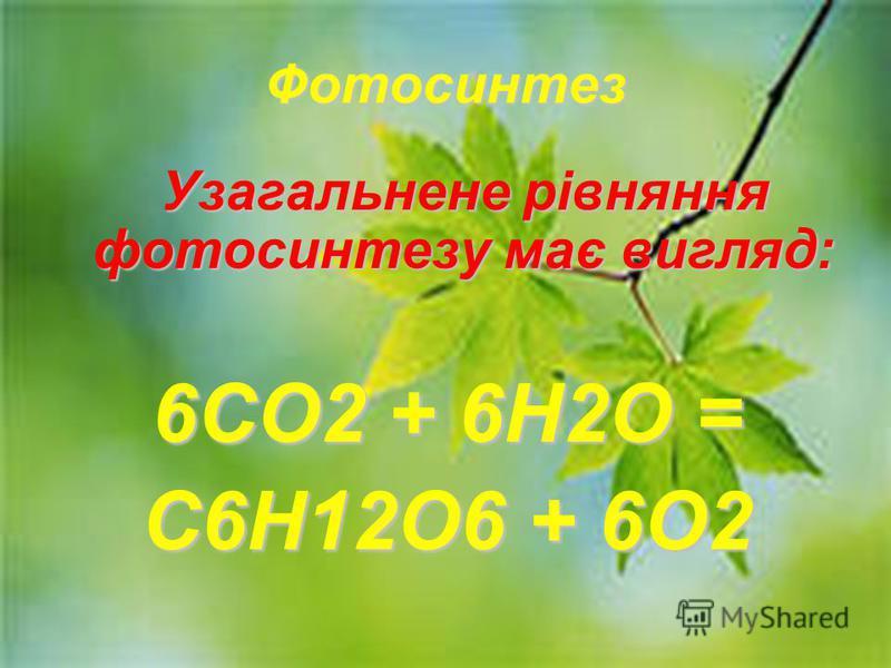 Фотосинтез Узагальнене рівняння фотосинтезу має вигляд: 6СО2 + 6Н2О = С6Н12О6 + 6О2
