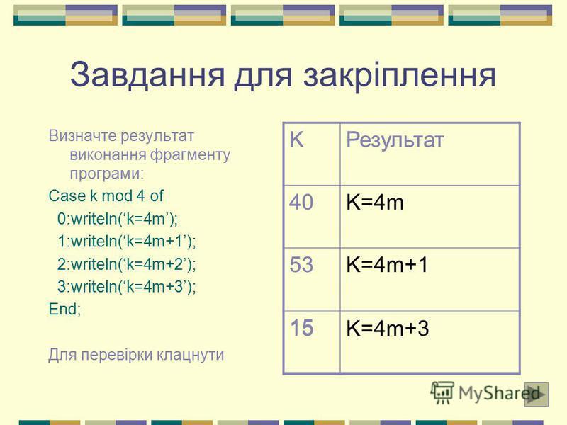 Завдання для закріплення Визначте результат виконання фрагменту програми: Case k mod 4 of 0:writeln(k=4m); 1:writeln(k=4m+1); 2:writeln(k=4m+2); 3:writeln(k=4m+3); End; Для перевірки клацнути KРезультат 40 53 15 KРезультат 40K=4m 53K=4m+1 15K=4m+3