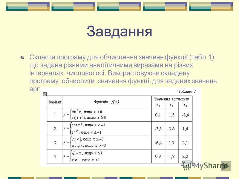 Завдання Скласти програму для обчислення значень функції (табл.1), що задана різними аналітичними виразами на різних інтервалах числової осі. Використовуючи складену програму, обчислити значення функції для заданих значень аргументу.