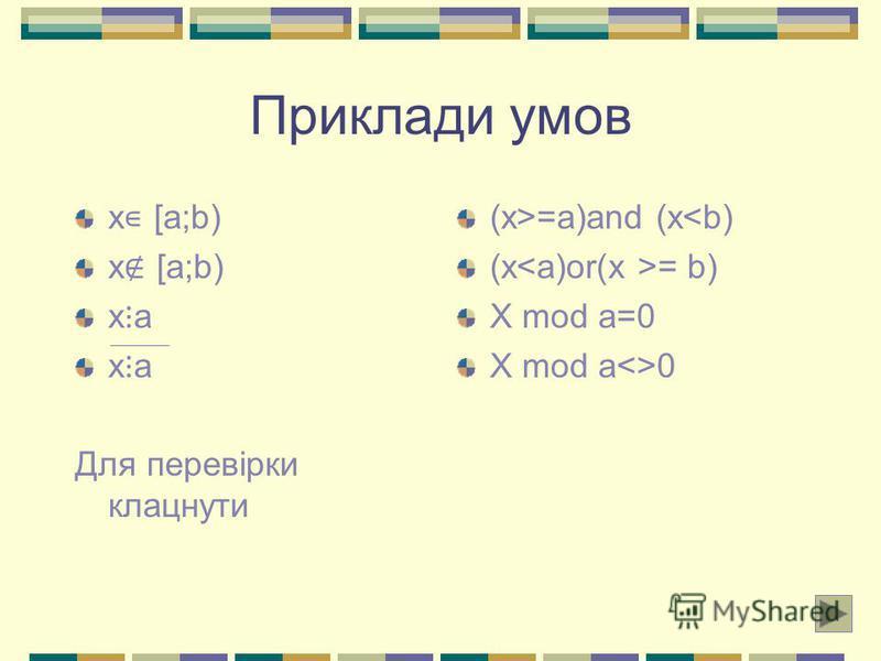 Приклади умов x [a;b) x a Для перевірки клацнути (x>=a)and (x<b) (x = b) X mod a=0 X mod a<>0