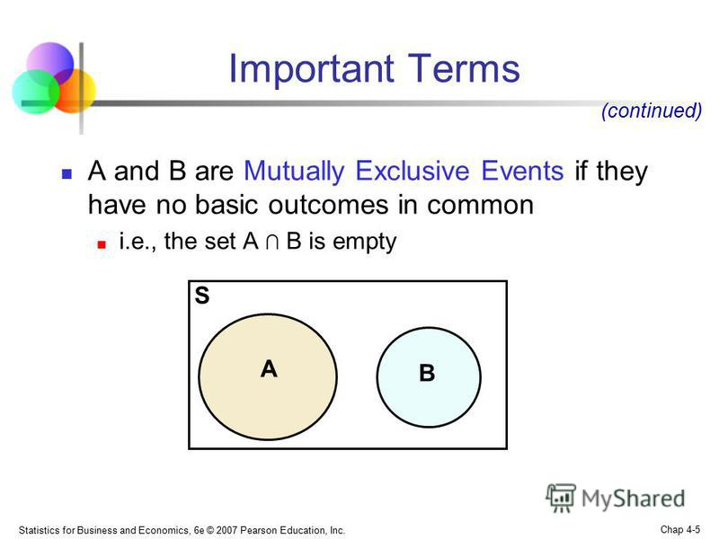 Statistics for Business and Economics, 6e © 2007 Pearson Education, Inc. Chap 4-5 Important Terms A and B are Mutually Exclusive Events if they have no basic outcomes in common i.e., the set A B is empty (continued) A B S