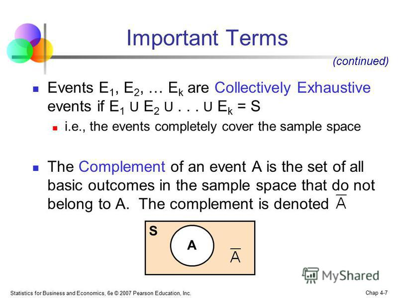 Statistics for Business and Economics, 6e © 2007 Pearson Education, Inc. Chap 4-7 Important Terms Events E 1, E 2, … E k are Collectively Exhaustive events if E 1 U E 2 U... U E k = S i.e., the events completely cover the sample space The Complement