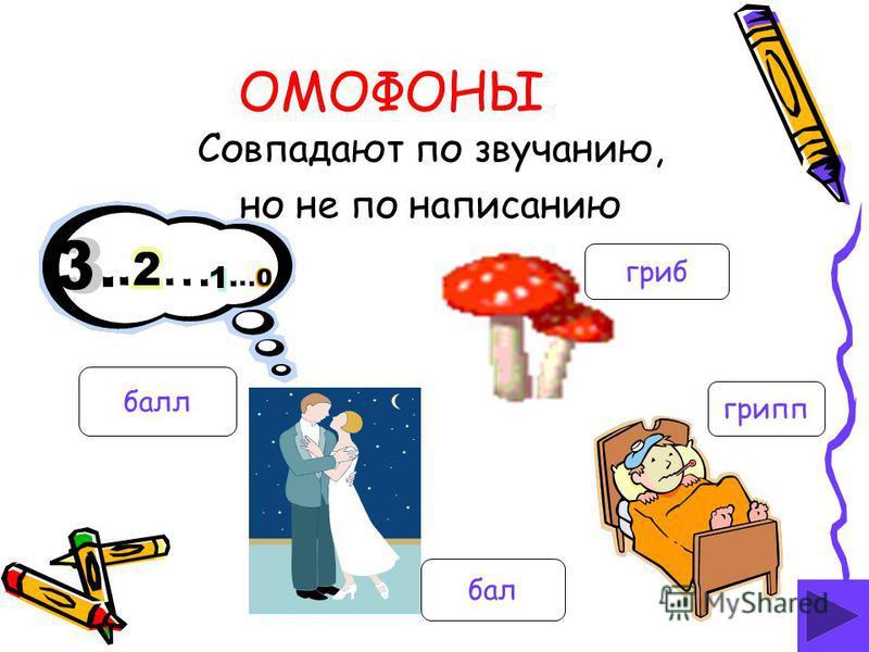 РАЗНОВИДНОСТИ ОМОНИМОВ ОМОФОНЫОМОФОРМЫ омографы паронимы