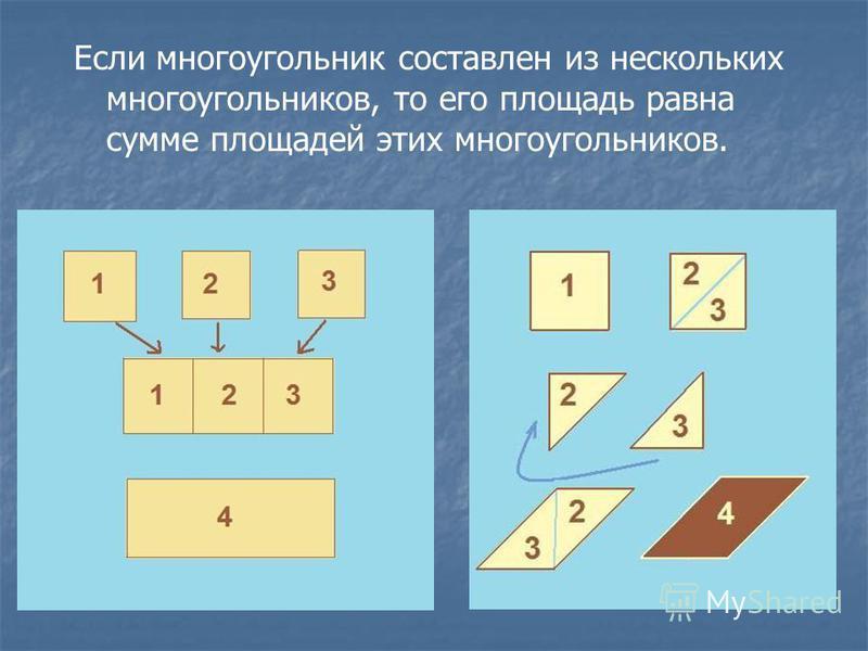 Если многоугольник составлен из нескольких многоугольников, то его площадь равна сумме площадей этих многоугольников.