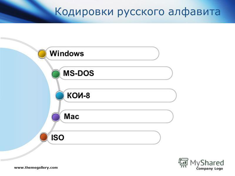www.themegallery.com Company Logo Кодировки русского алфавита ISO Mac КОИ-8 MS-DOS Windows