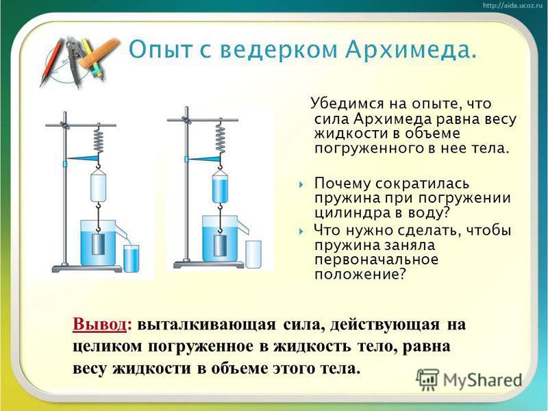 Убедимся на опыте, что сила Архимеда равна весу жидкости в объеме погруженного в нее тела. Почему сократилась пружина при погружении цилиндра в воду? Что нужно сделать, чтобы пружина заняла первоначальное положение? Вывод: выталкивающая сила, действу