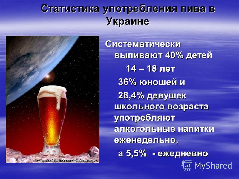Статистика употребления пива в Украине Систематически выпивают 40% детей 14 – 18 лет 14 – 18 лет 36% юношей и 36% юношей и 28,4% девушек школьного возраста употребляют алкогольные напитки еженедельно, 28,4% девушек школьного возраста употребляют алко