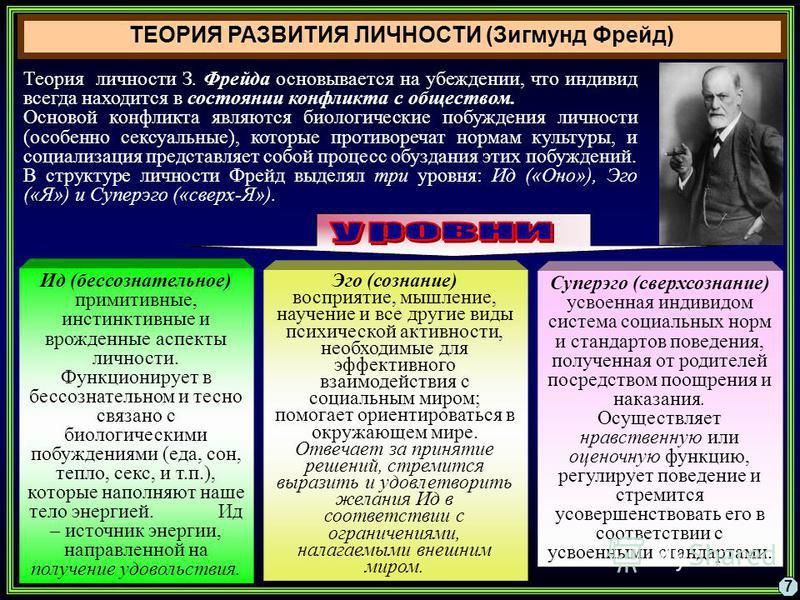 seksualnaya-zhizn-v-teoriyah-lichnosti