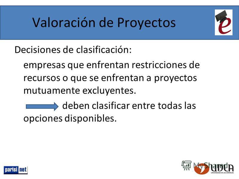 Valoración de Proyectos Decisiones de clasificación: empresas que enfrentan restricciones de recursos o que se enfrentan a proyectos mutuamente excluyentes. deben clasificar entre todas las opciones disponibles.