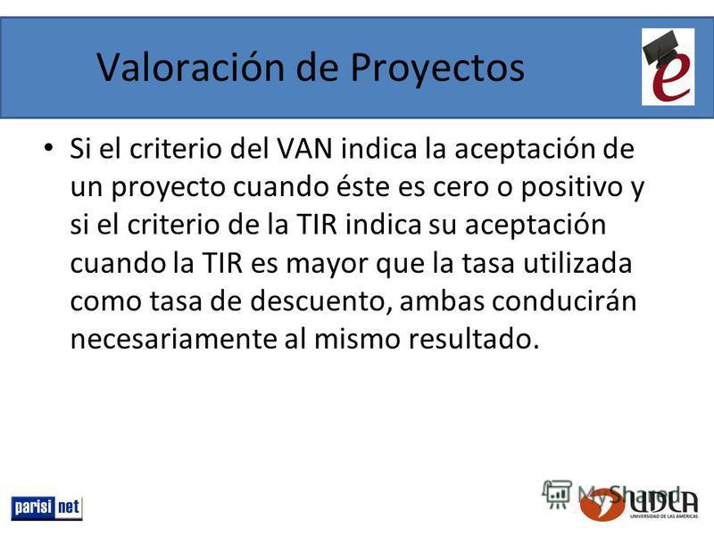 Valoración de Proyectos Si el criterio del VAN indica la aceptación de un proyecto cuando éste es cero o positivo y si el criterio de la TIR indica su aceptación cuando la TIR es mayor que la tasa utilizada como tasa de descuento, ambas conducirán ne