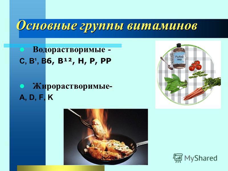 Основные группы витаминов Водорастворимые - C, B¹, B 6, B¹², H, P, PP Жирорастворимые- A, D, F, K