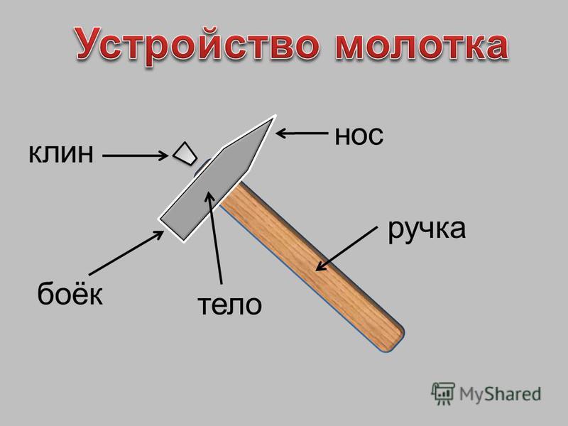 ручка нос боёк тело клин
