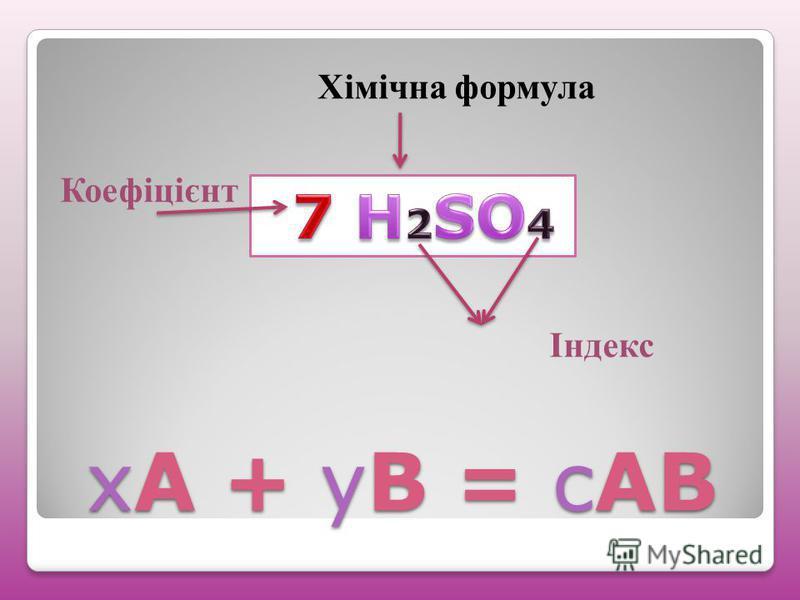 хА + уВ = сАВ Хімічна формула Коефіцієнт Індекс