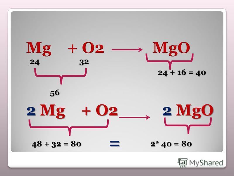 2432 24 + 16 = 40 56 2 Mg + O2 2 MgO 48 + 32 = 80 2* 40 = 80 =