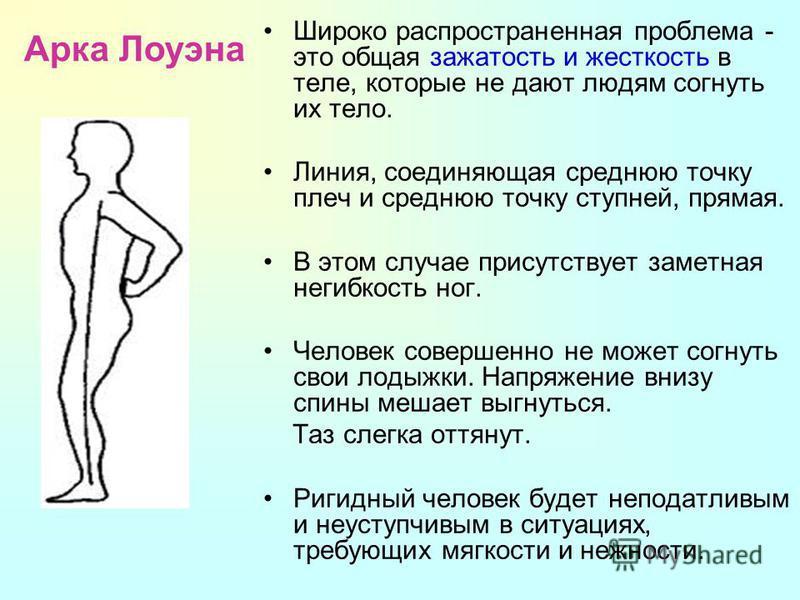 Широко распространенная проблема - это общая зажатость и жесткость в теле, которые не дают людям согнуть их тело. Линия, соединяющая среднюю точку плеч и среднюю точку ступней, прямая. В этом случае присутствует заметная негибкость ног. Человек совер